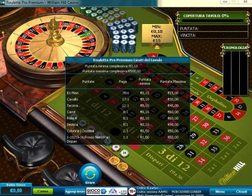 Gioca a Premium American Roulette su Casino.com Italia